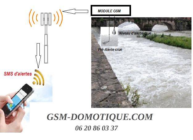 Alertes SMS Inondations Alertes SMS crues et intempéries