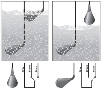 Surveillance des cours d'eau par GSM